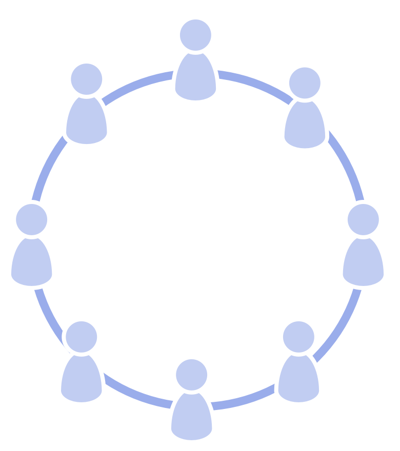 All members of a circle are equally accountable for governance of the circle's domain