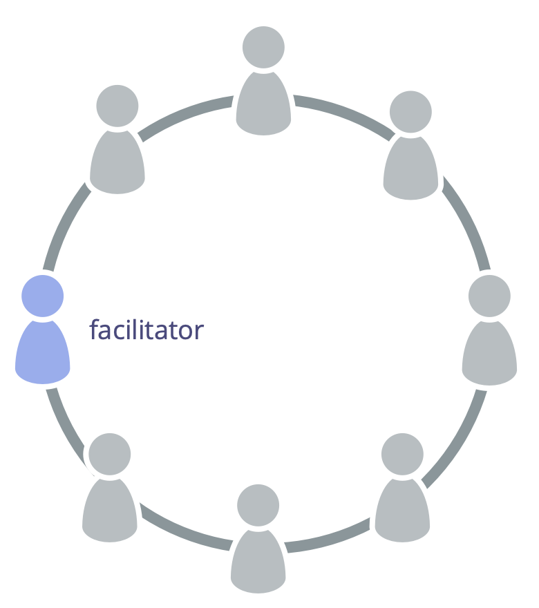 The governance facilitator is typically a member of the group