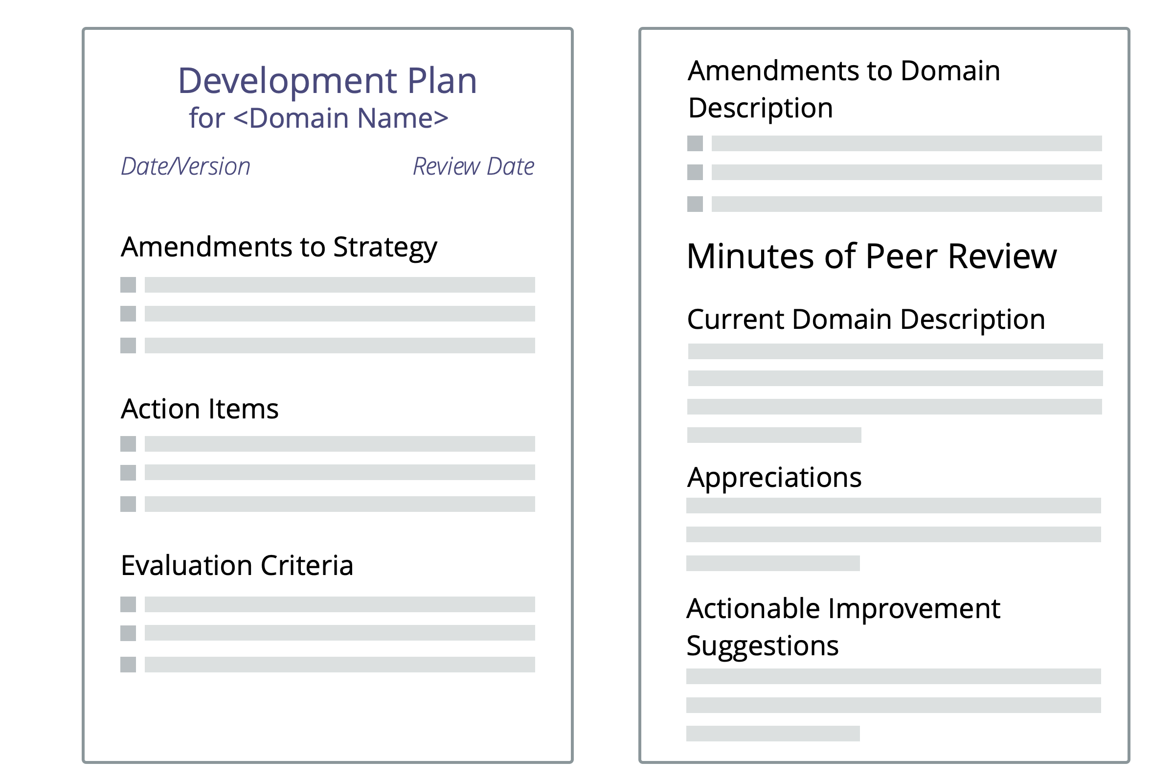 A template for development plans