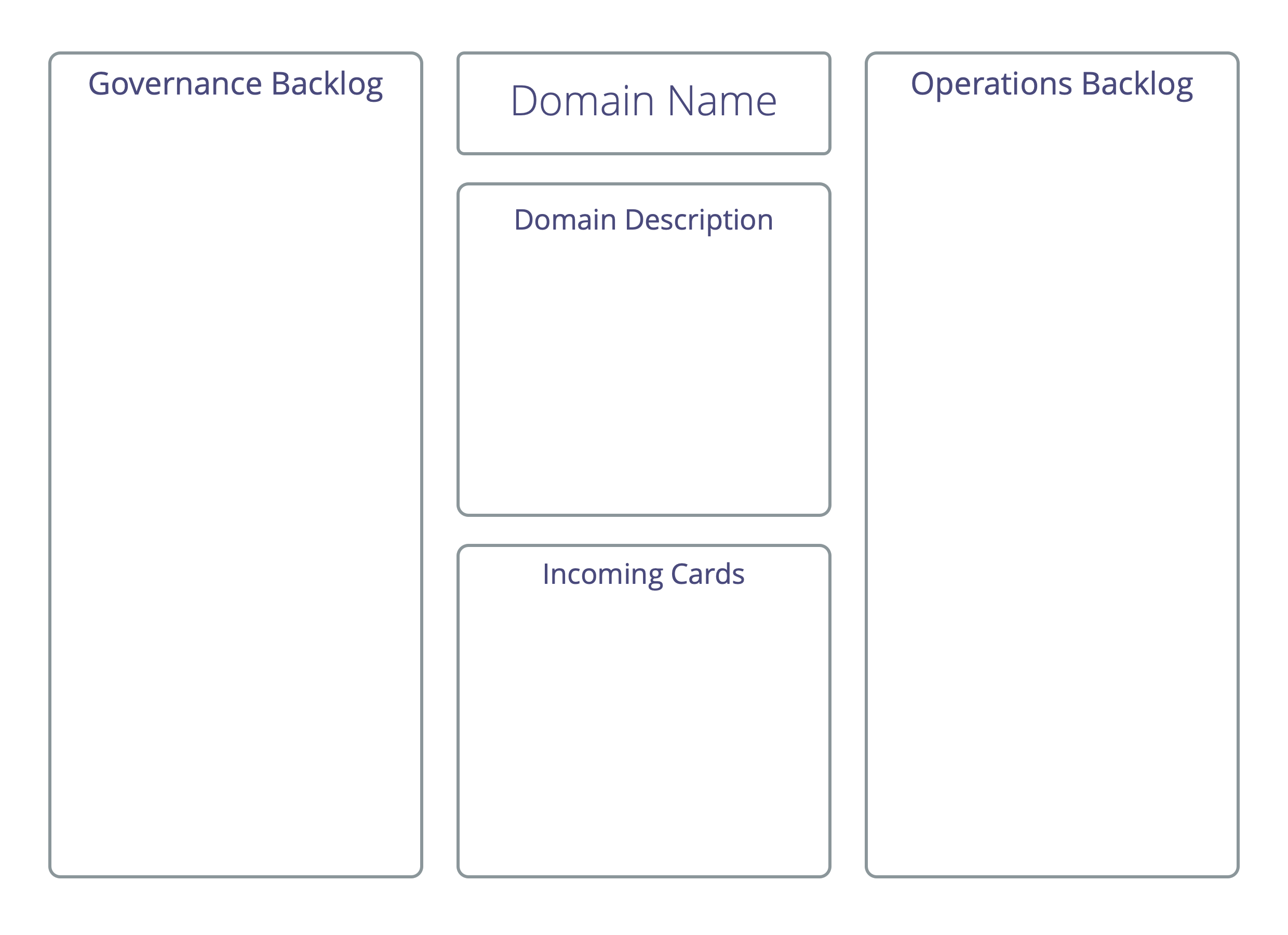 Driver Mapping: A template for domains